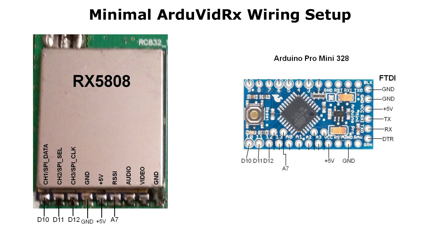 Arduvidrx Hardware Ftdi Cable Schematic In The Photos Above A 6 Pin Header Is Soldered Onto Side Of Arduino Board Can Use This Female And Another